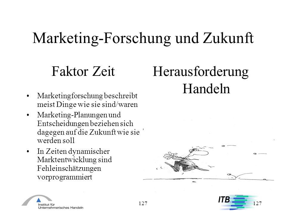 127 Marketing-Forschung und Zukunft Herausforderung Handeln Faktor Zeit Marketingforschung beschreibt meist Dinge wie sie sind/waren Marketing-Planung