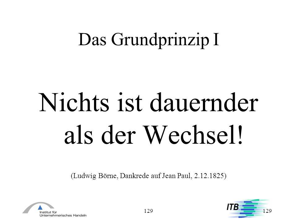 129 Das Grundprinzip I Nichts ist dauernder als der Wechsel! (Ludwig Börne, Dankrede auf Jean Paul, 2.12.1825)