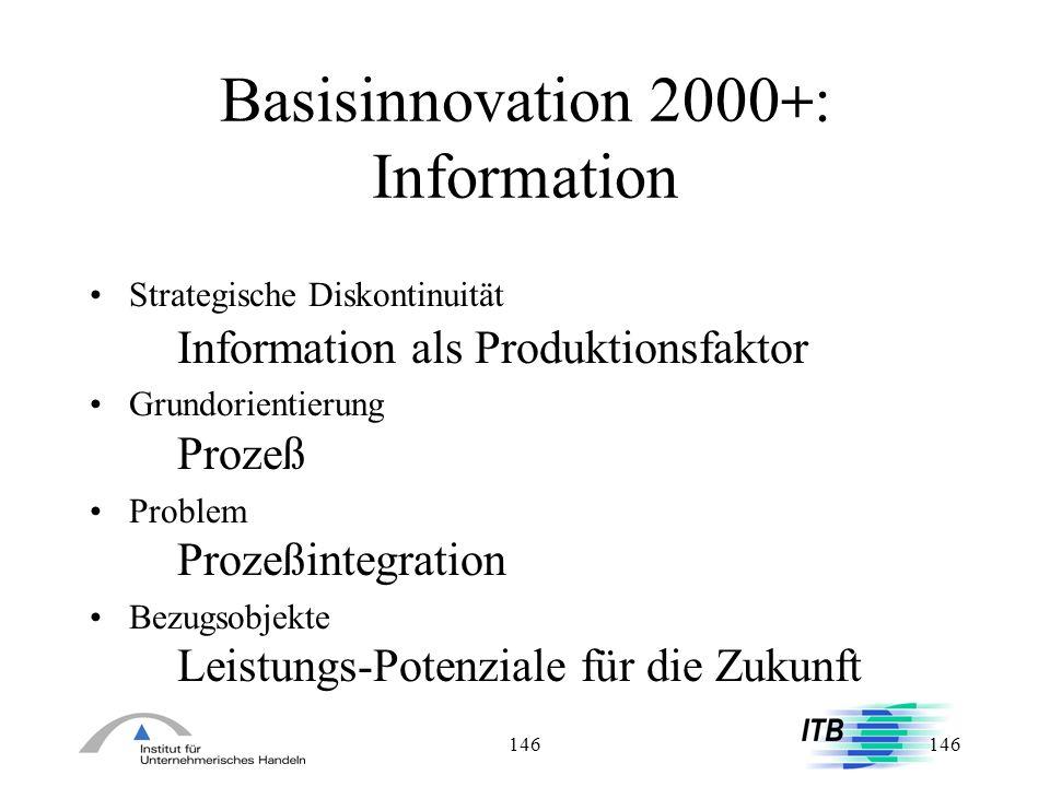 146 Basisinnovation 2000 + : Information Strategische Diskontinuität Information als Produktionsfaktor Grundorientierung Prozeß Problem Prozeßintegrat