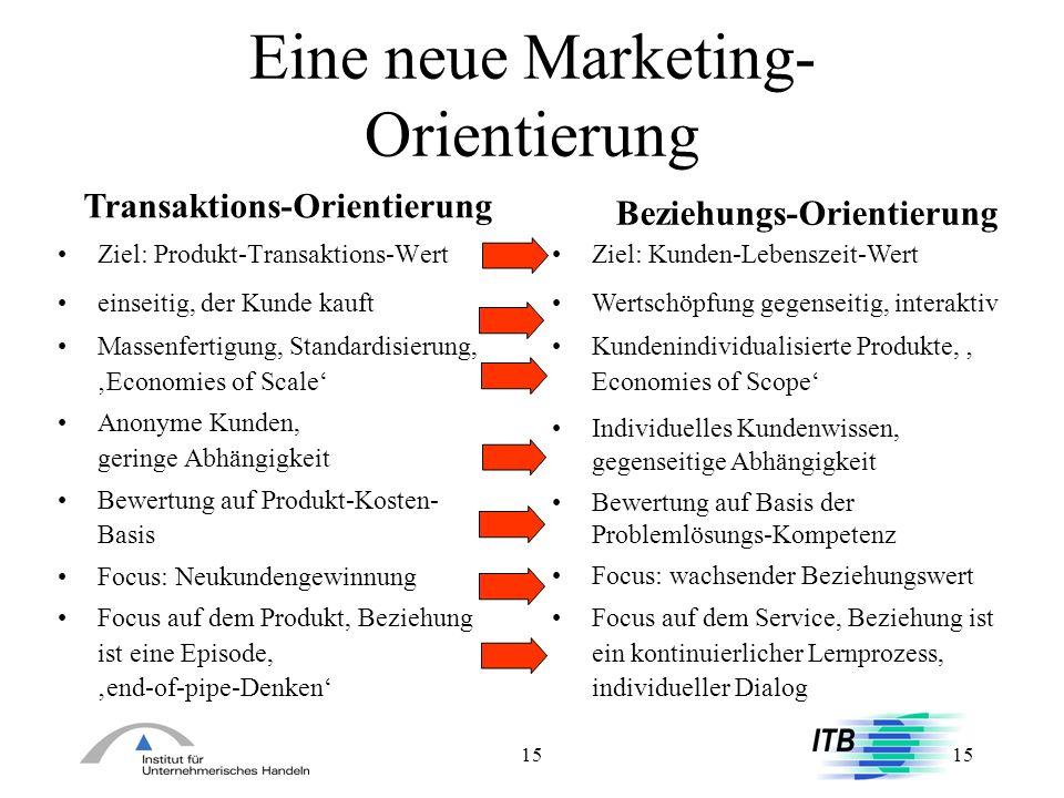 15 Eine neue Marketing- Orientierung Ziel: Produkt-Transaktions-Wert einseitig, der Kunde kauft Massenfertigung, Standardisierung, Economies of Scale