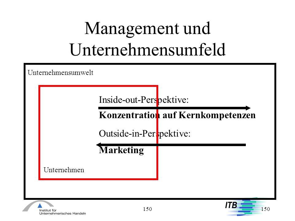 150 Management und Unternehmensumfeld Unternehmensumwelt Inside-out-Perspektive: Konzentration auf Kernkompetenzen Outside-in-Perspektive: Marketing U
