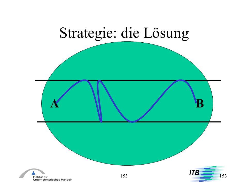 153 Strategie: die Lösung A B