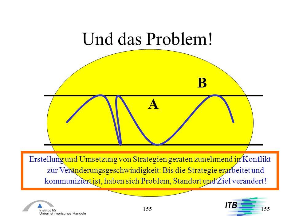 155 Und das Problem! B A Erstellung und Umsetzung von Strategien geraten zunehmend in Konflikt zur Veränderungsgeschwindigkeit: Bis die Strategie erar