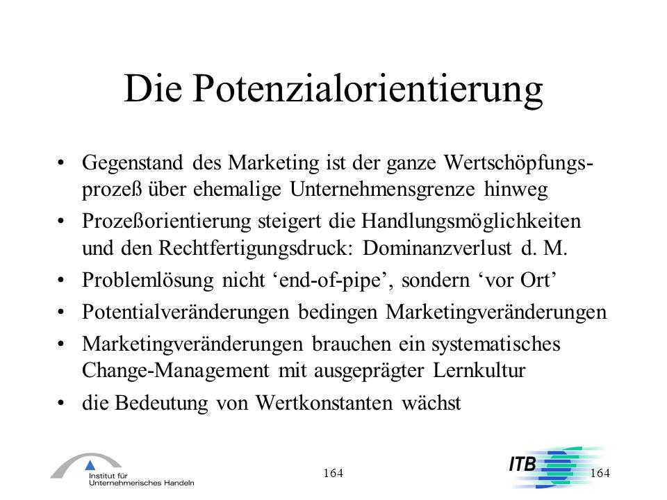 164 Die Potenzialorientierung Gegenstand des Marketing ist der ganze Wertschöpfungs- prozeß über ehemalige Unternehmensgrenze hinweg Prozeßorientierun