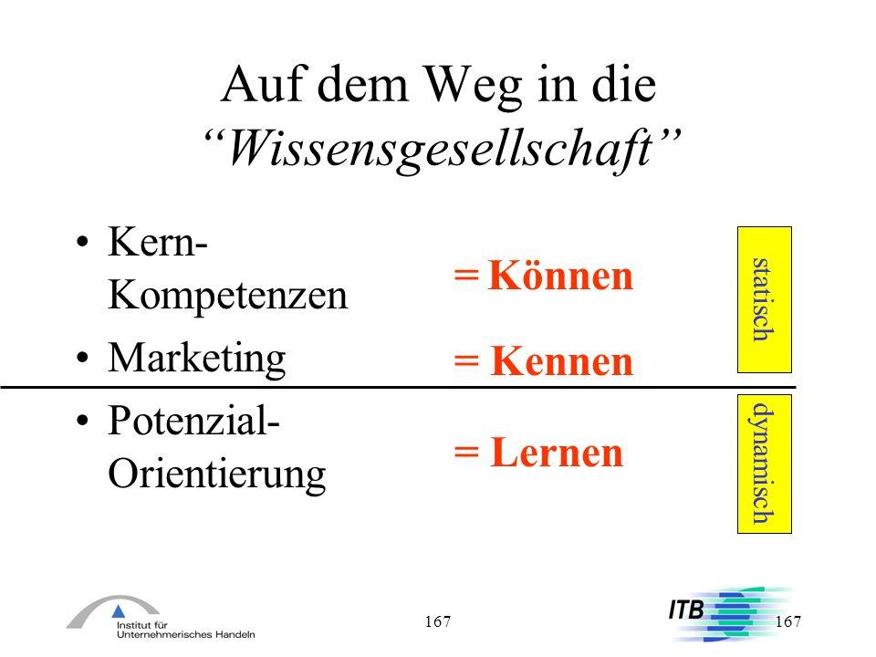 167 Auf dem Weg in die Wissensgesellschaft Kern- Kompetenzen Marketing Potenzial- Orientierung =Können = Kennen = Lernen statisch dynamisch