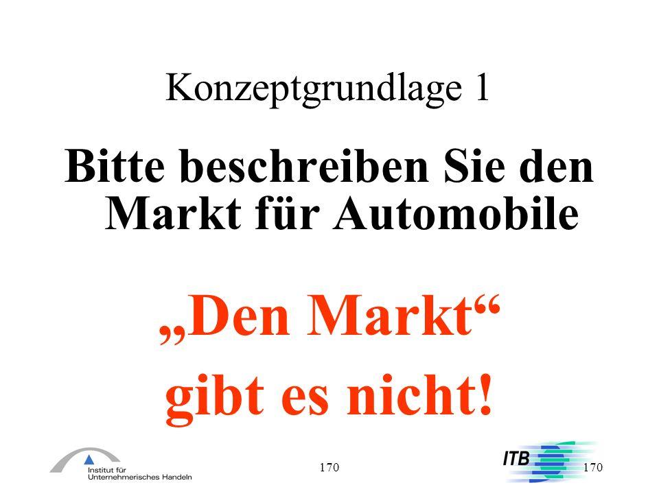 170 Konzeptgrundlage 1 Bitte beschreiben Sie den Markt für Automobile Den Markt gibt es nicht!