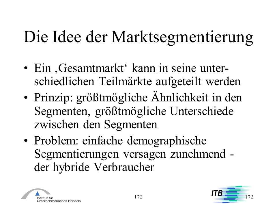 172 Die Idee der Marktsegmentierung Ein Gesamtmarkt kann in seine unter- schiedlichen Teilmärkte aufgeteilt werden Prinzip: größtmögliche Ähnlichkeit