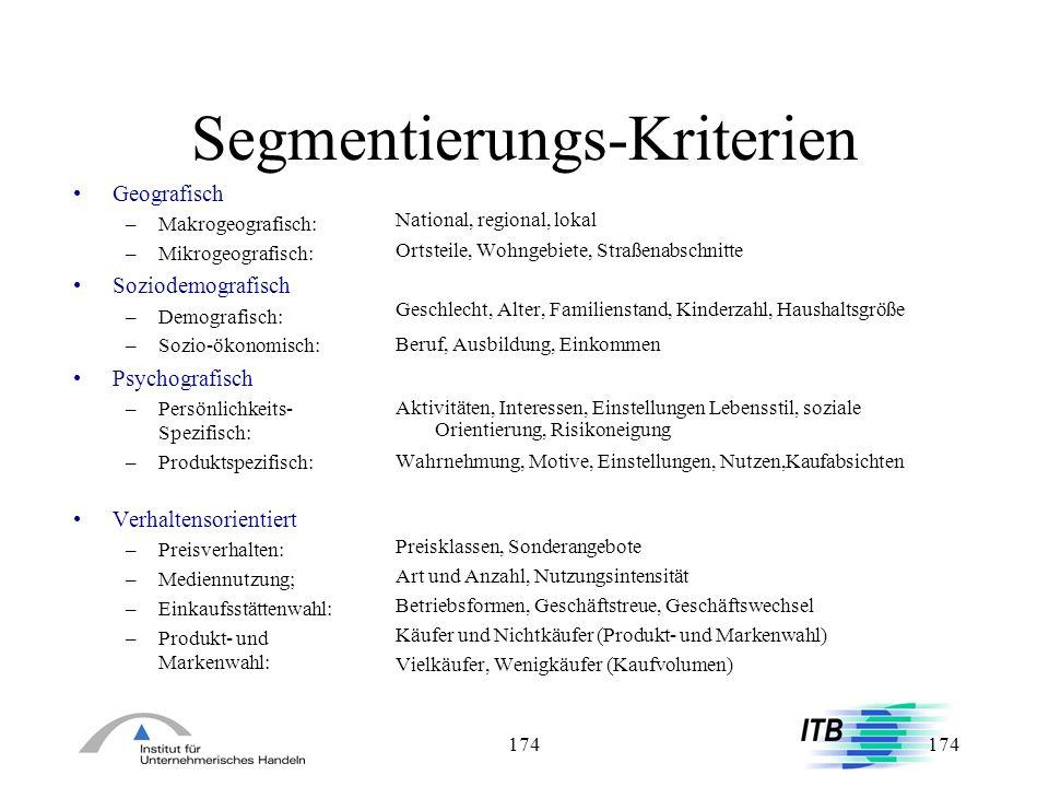 174 Segmentierungs-Kriterien Geografisch –Makrogeografisch: –Mikrogeografisch: Soziodemografisch –Demografisch: –Sozio-ökonomisch: Psychografisch –Per