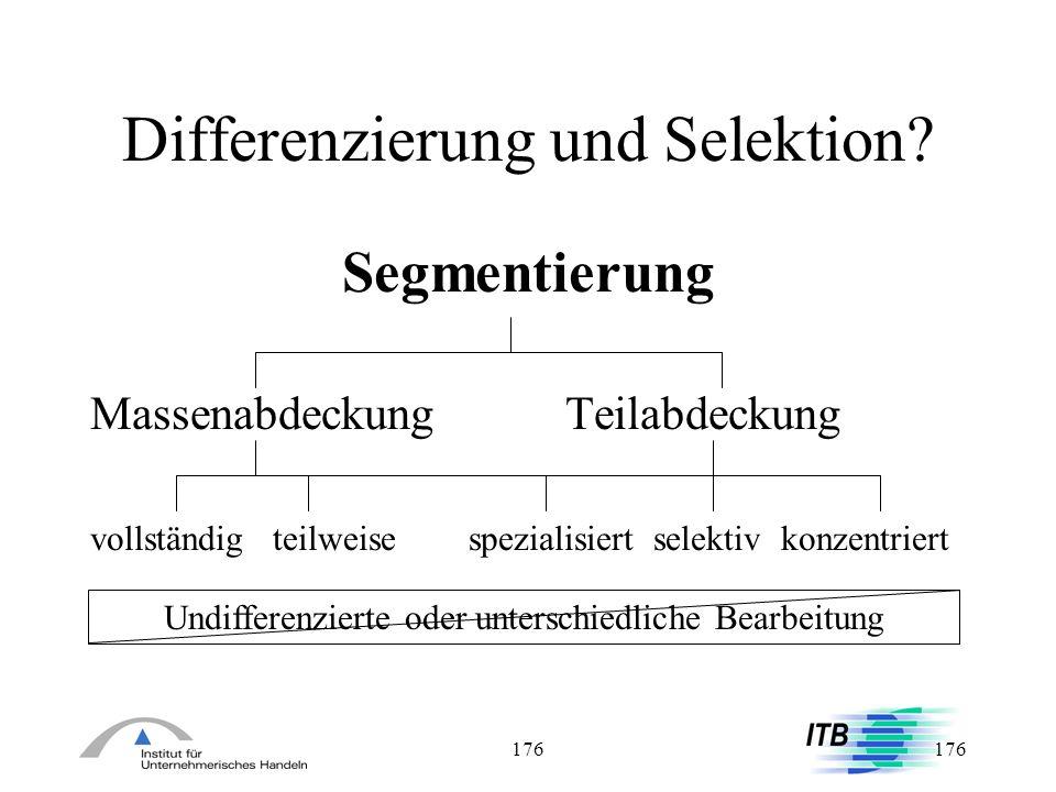 176 Differenzierung und Selektion? Segmentierung Massenabdeckung Teilabdeckung vollständig teilweise spezialisiert selektiv konzentriert Undifferenzie