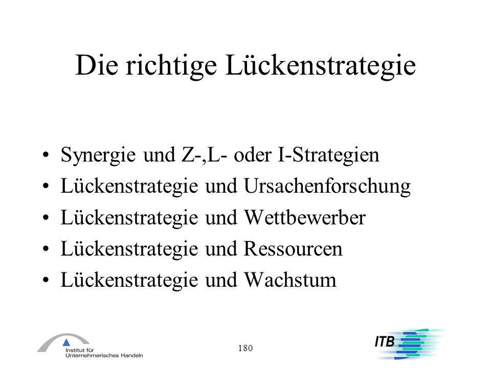 180 Die richtige Lückenstrategie Synergie und Z-,L- oder I-Strategien Lückenstrategie und Ursachenforschung Lückenstrategie und Wettbewerber Lückenstr