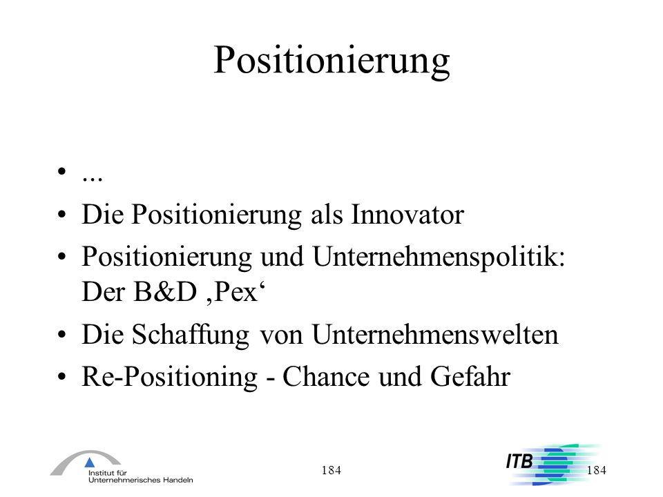 184 Positionierung... Die Positionierung als Innovator Positionierung und Unternehmenspolitik: Der B&D Pex Die Schaffung von Unternehmenswelten Re-Pos