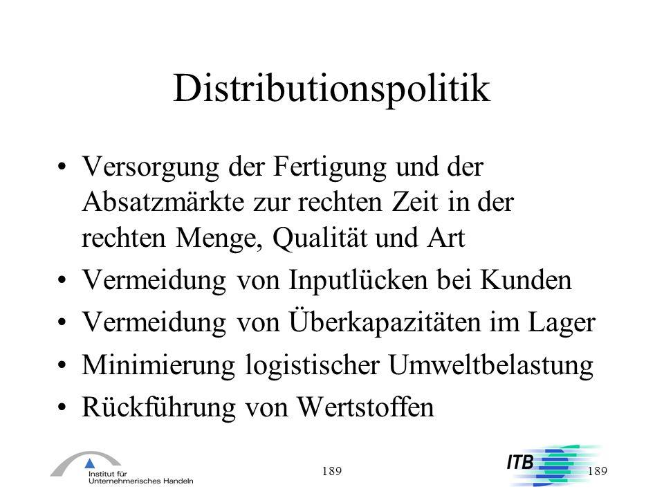 189 Distributionspolitik Versorgung der Fertigung und der Absatzmärkte zur rechten Zeit in der rechten Menge, Qualität und Art Vermeidung von Inputlüc