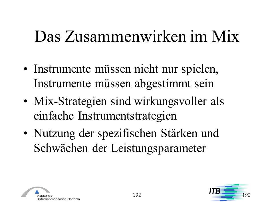 192 Das Zusammenwirken im Mix Instrumente müssen nicht nur spielen, Instrumente müssen abgestimmt sein Mix-Strategien sind wirkungsvoller als einfache