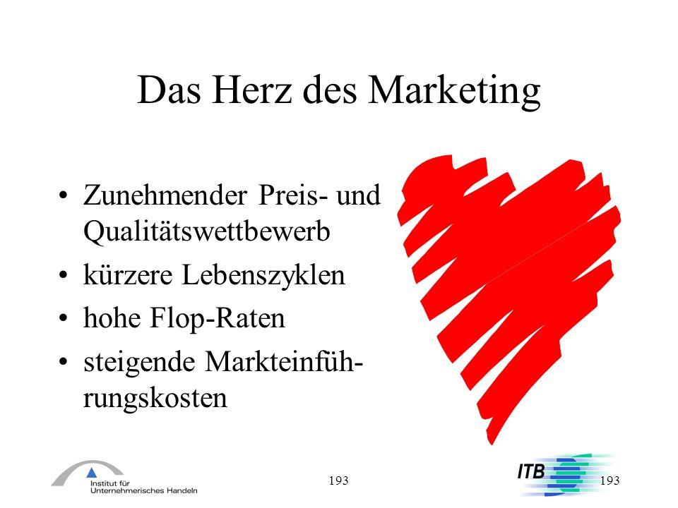 193 Das Herz des Marketing Zunehmender Preis- und Qualitätswettbewerb kürzere Lebenszyklen hohe Flop-Raten steigende Markteinfüh- rungskosten