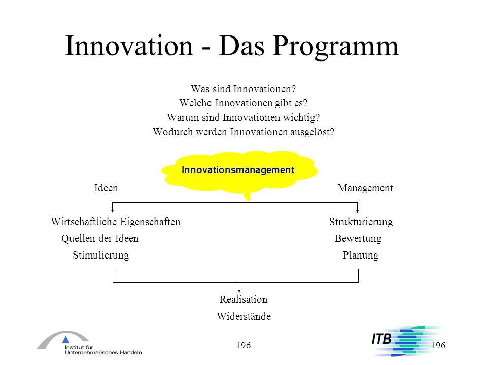 196 Innovation - Das Programm Was sind Innovationen? Welche Innovationen gibt es? Warum sind Innovationen wichtig? Wodurch werden Innovationen ausgelö