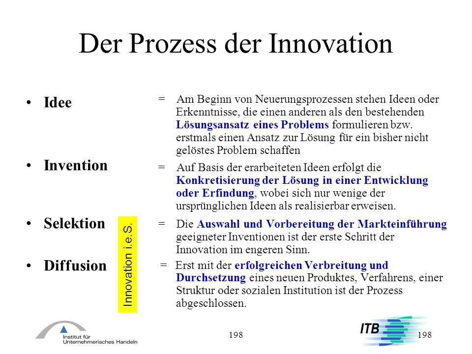 198 Der Prozess der Innovation Idee Invention Selektion Diffusion = Am Beginn von Neuerungsprozessen stehen Ideen oder Erkenntnisse, die einen anderen