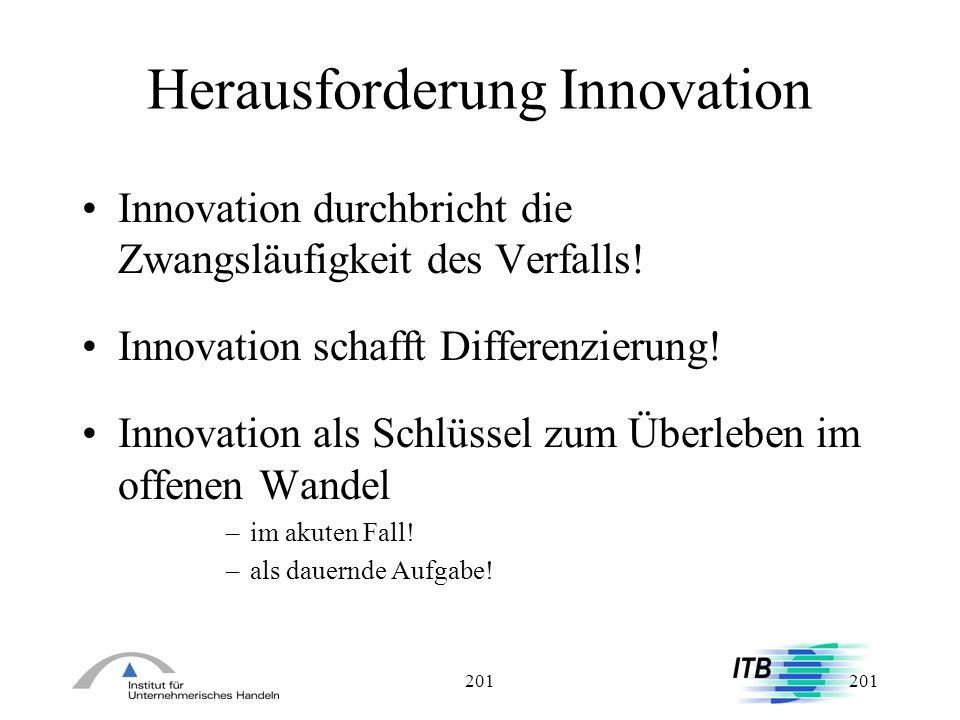 201 Herausforderung Innovation Innovation durchbricht die Zwangsläufigkeit des Verfalls! Innovation schafft Differenzierung! Innovation als Schlüssel