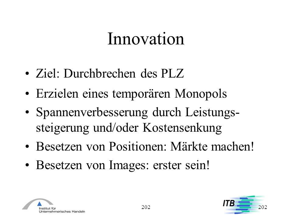 202 Innovation Ziel: Durchbrechen des PLZ Erzielen eines temporären Monopols Spannenverbesserung durch Leistungs- steigerung und/oder Kostensenkung Be