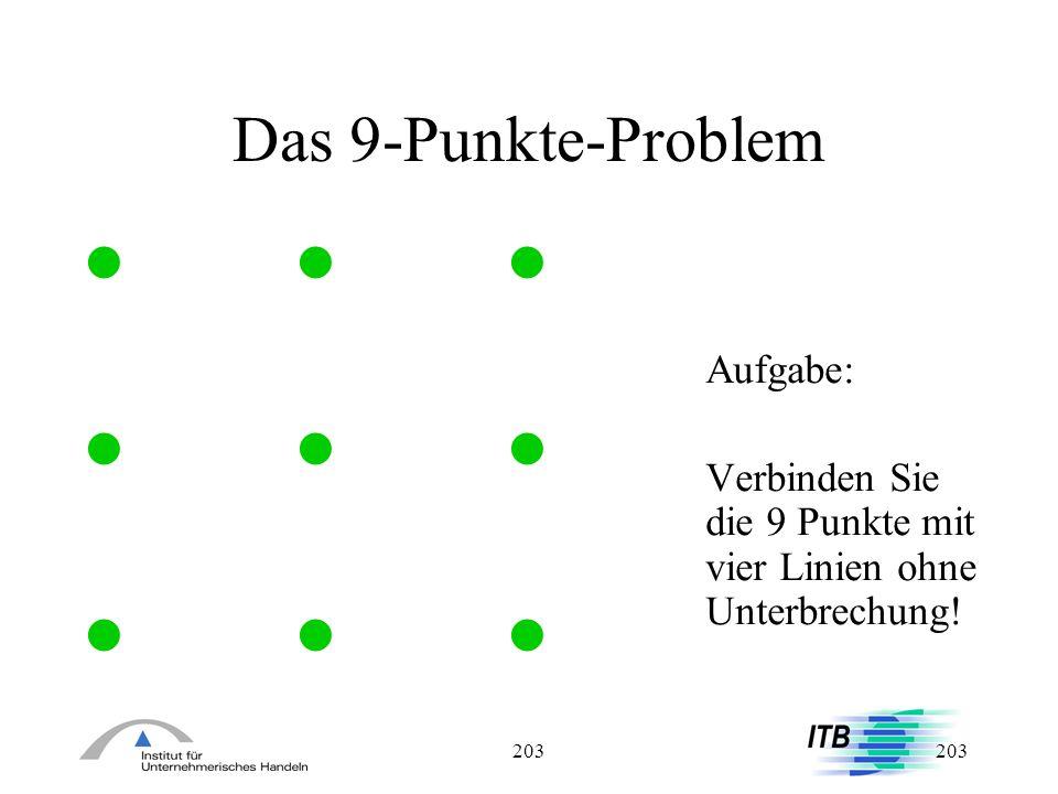 203 Das 9-Punkte-Problem Aufgabe: Verbinden Sie die 9 Punkte mit vier Linien ohne Unterbrechung!