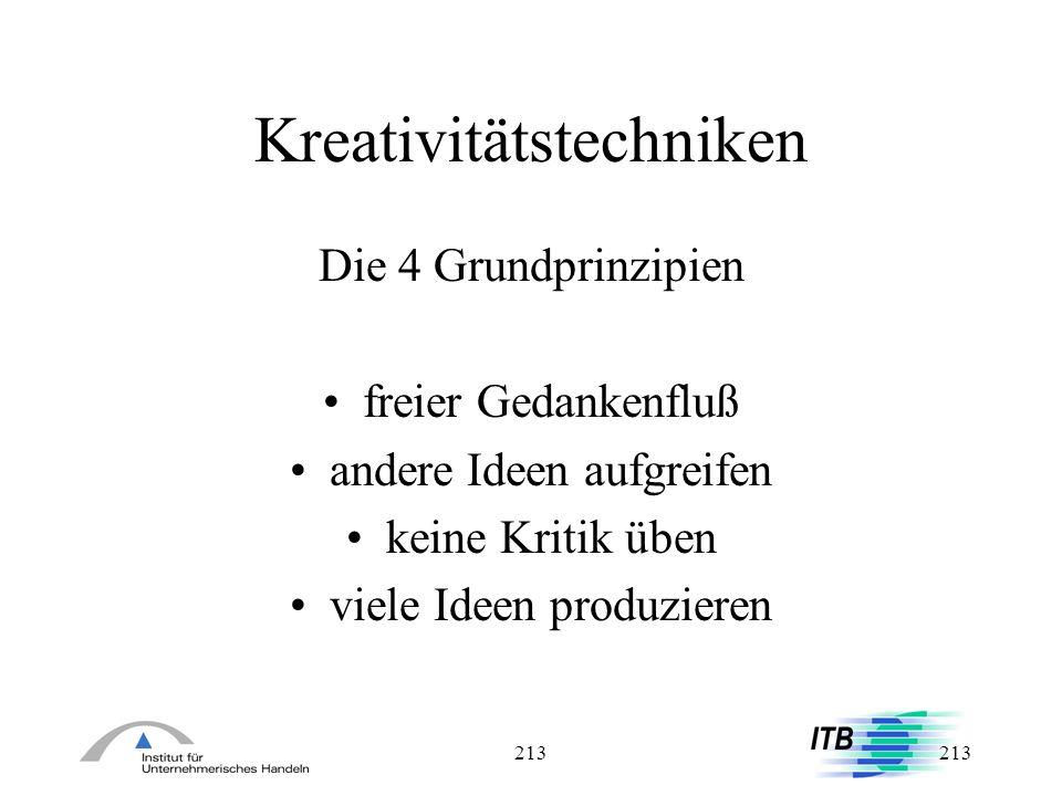 213 Kreativitätstechniken Die 4 Grundprinzipien freier Gedankenfluß andere Ideen aufgreifen keine Kritik üben viele Ideen produzieren