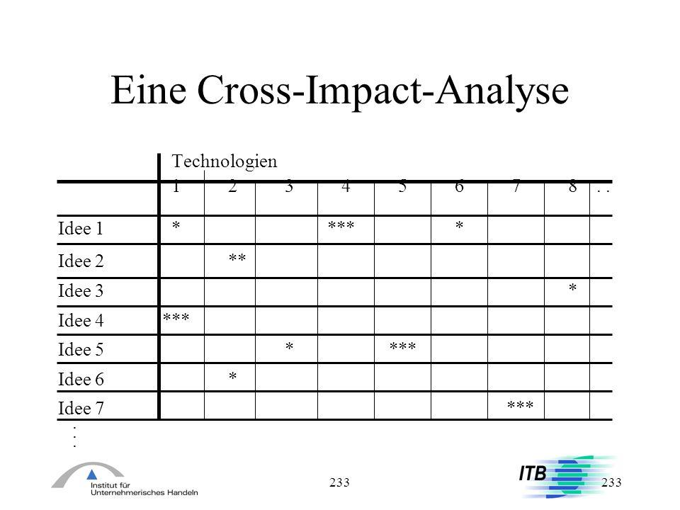 233 Eine Cross-Impact-Analyse Technologien 12 345678.. Idee 1* **** Idee 2** Idee 3* Idee 4 *** Idee 5* *** Idee 6* Idee 7 ***.