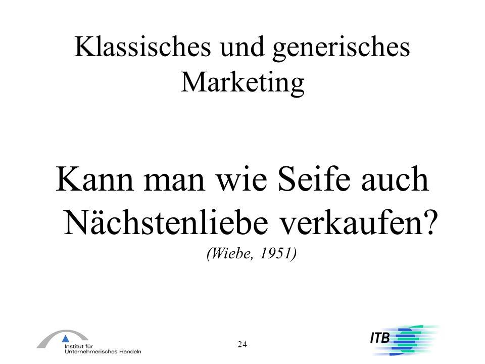 24 Klassisches und generisches Marketing Kann man wie Seife auch Nächstenliebe verkaufen? (Wiebe, 1951)