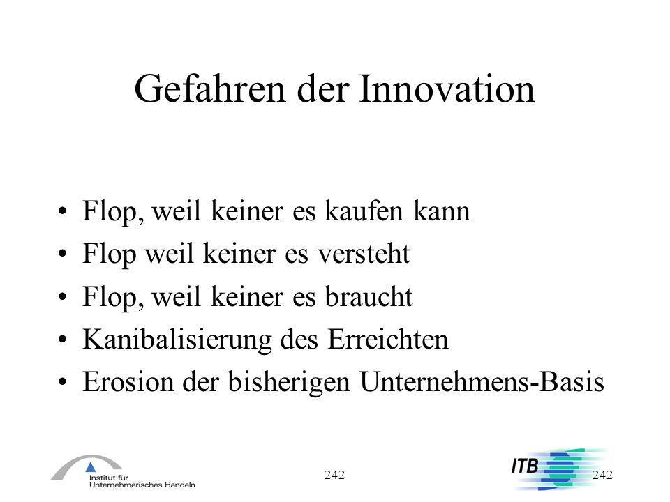 242 Gefahren der Innovation Flop, weil keiner es kaufen kann Flop weil keiner es versteht Flop, weil keiner es braucht Kanibalisierung des Erreichten