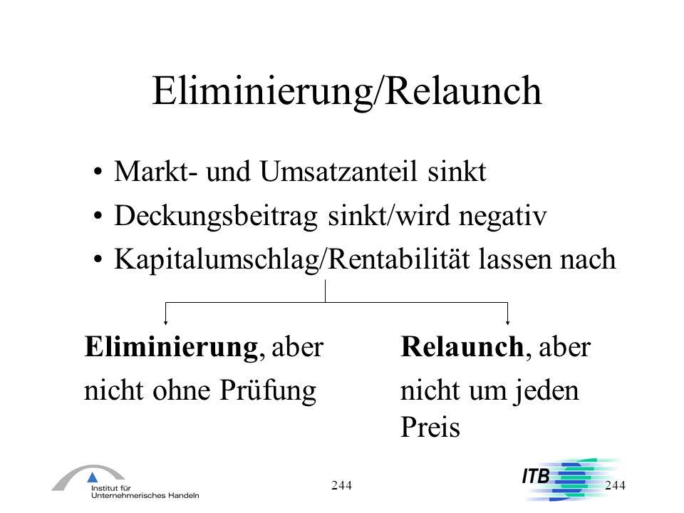 244 Eliminierung/Relaunch Markt- und Umsatzanteil sinkt Deckungsbeitrag sinkt/wird negativ Kapitalumschlag/Rentabilität lassen nach Eliminierung, aber