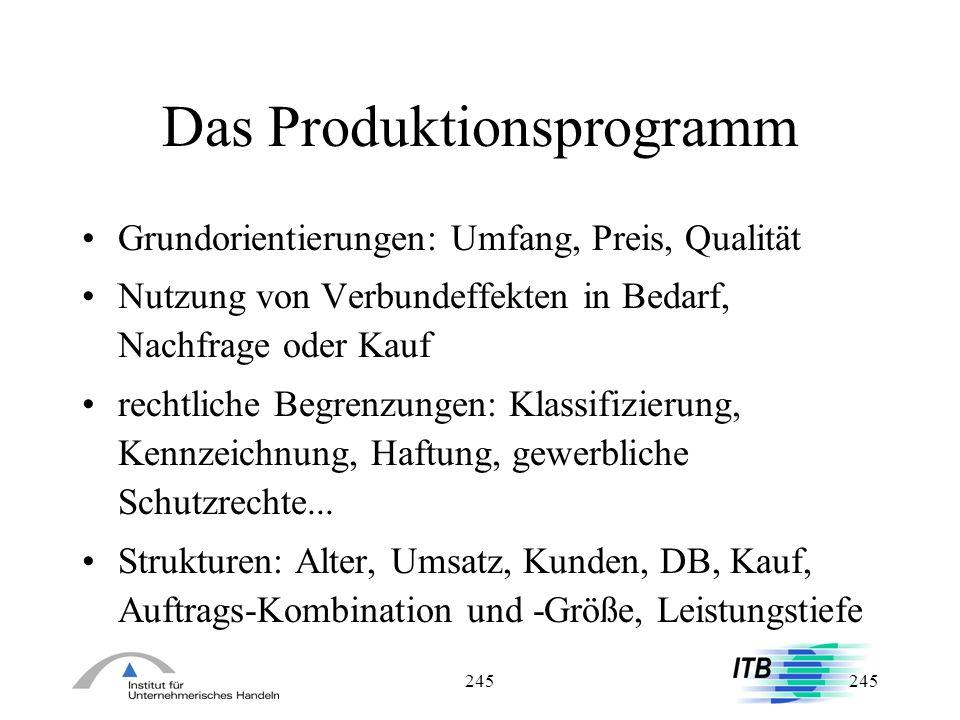 245 Das Produktionsprogramm Grundorientierungen: Umfang, Preis, Qualität Nutzung von Verbundeffekten in Bedarf, Nachfrage oder Kauf rechtliche Begrenz