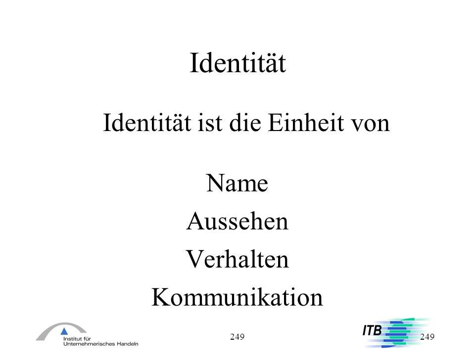 249 Identität Identität ist die Einheit von Name Aussehen Verhalten Kommunikation