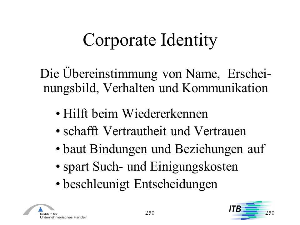 250 Corporate Identity Die Übereinstimmung von Name, Erschei- nungsbild, Verhalten und Kommunikation Hilft beim Wiedererkennen schafft Vertrautheit un
