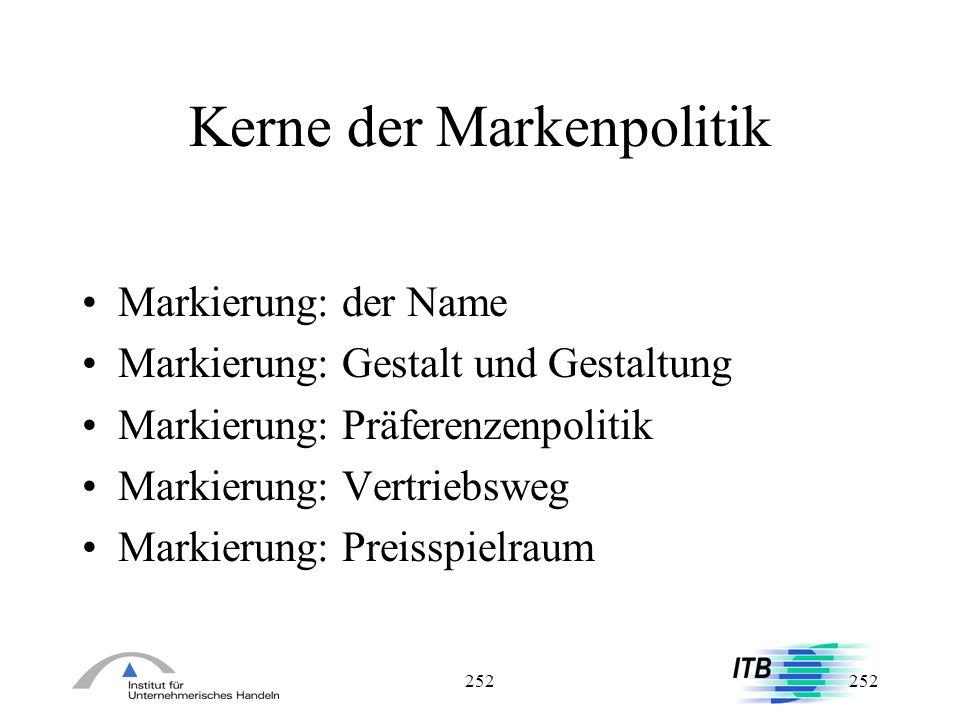 252 Kerne der Markenpolitik Markierung: der Name Markierung: Gestalt und Gestaltung Markierung: Präferenzenpolitik Markierung: Vertriebsweg Markierung