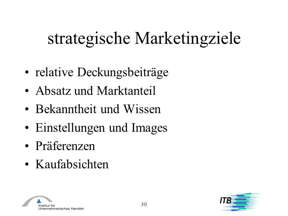 30 strategische Marketingziele relative Deckungsbeiträge Absatz und Marktanteil Bekanntheit und Wissen Einstellungen und Images Präferenzen Kaufabsich
