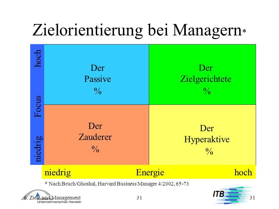 6. Ziele und Management31 Zielorientierung bei Managern * Der Passive Der Hyperaktive Der Zielgerichtete Der Zauderer niedrig Energie hochniedrig Focu