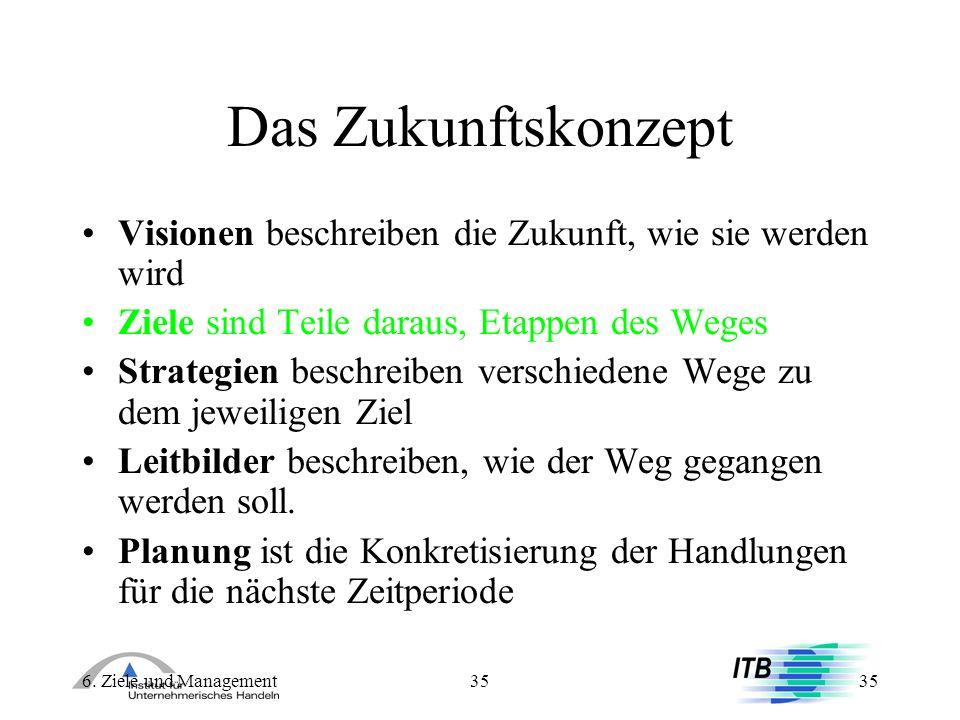 6. Ziele und Management35 Das Zukunftskonzept Visionen beschreiben die Zukunft, wie sie werden wird Ziele sind Teile daraus, Etappen des Weges Strateg