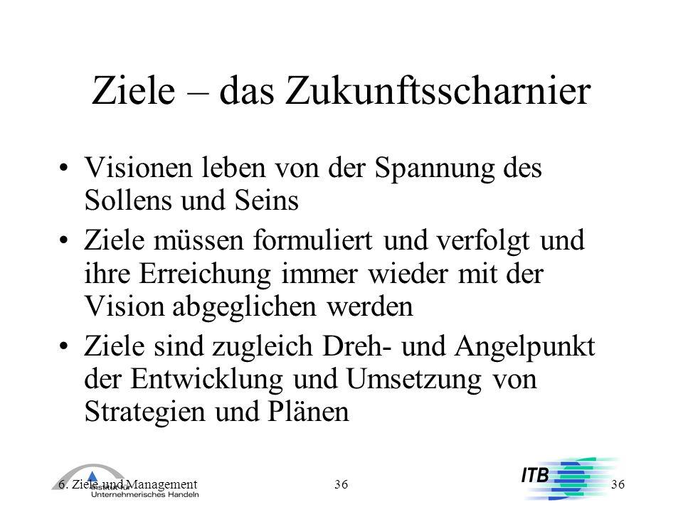 6. Ziele und Management36 Ziele – das Zukunftsscharnier Visionen leben von der Spannung des Sollens und Seins Ziele müssen formuliert und verfolgt und