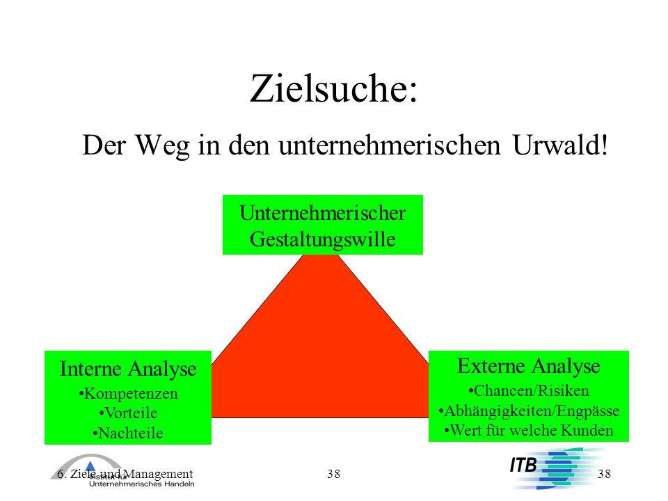 6. Ziele und Management38 Zielsuche: Der Weg in den unternehmerischen Urwald! Interne Analyse Kompetenzen Vorteile Nachteile Unternehmerischer Gestalt