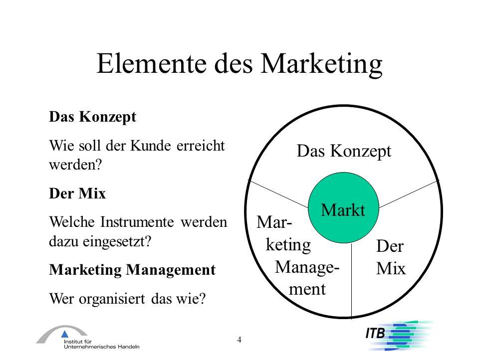 4 Elemente des Marketing Das Konzept Markt Der Mix Mar- keting Manage- ment Markt Das Konzept Wie soll der Kunde erreicht werden? Der Mix Welche Instr