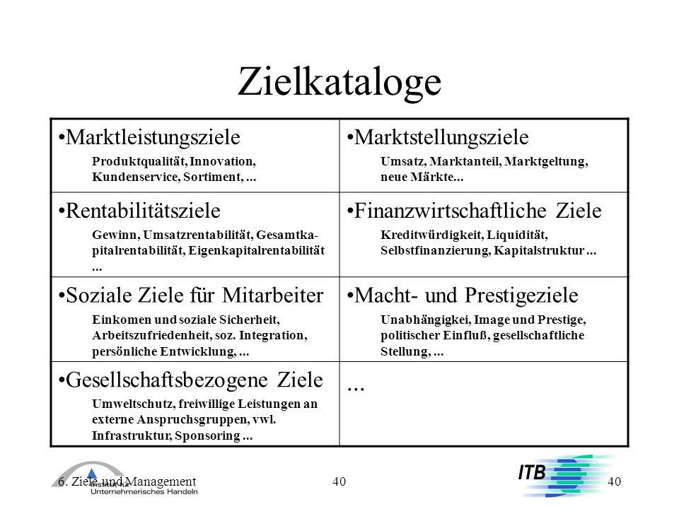 6. Ziele und Management40 Zielkataloge Marktleistungsziele Produktqualität, Innovation, Kundenservice, Sortiment,... Marktstellungsziele Umsatz, Markt