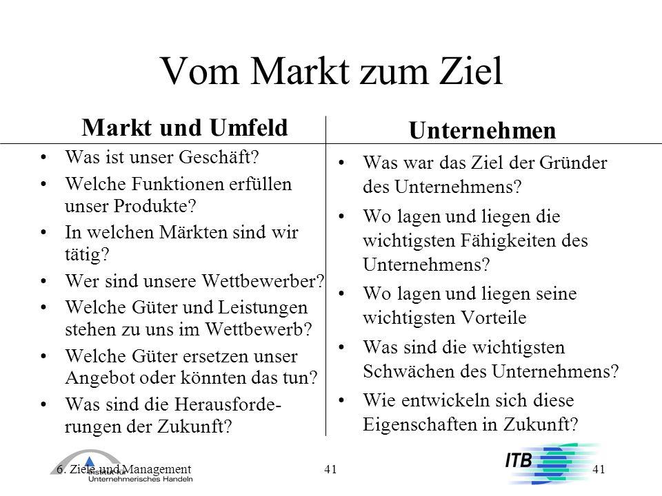 6. Ziele und Management41 Vom Markt zum Ziel Markt und Umfeld Was ist unser Geschäft? Welche Funktionen erfüllen unser Produkte? In welchen Märkten si