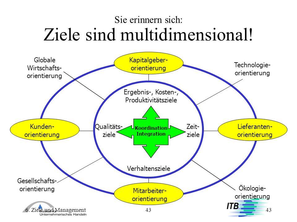 6. Ziele und Management43 Sie erinnern sich: Ziele sind multidimensional! Kunden- orientierung Kapitalgeber- orientierung Lieferanten- orientierung Mi
