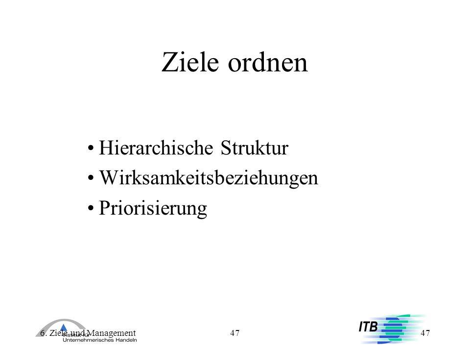 6. Ziele und Management47 Ziele ordnen Hierarchische Struktur Wirksamkeitsbeziehungen Priorisierung