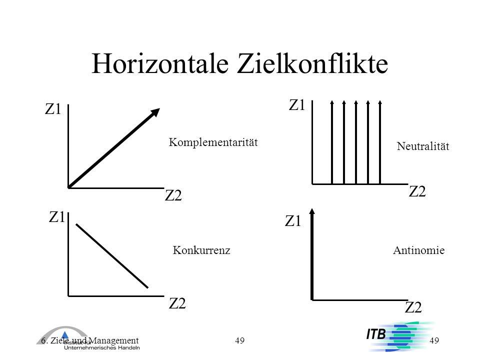 6. Ziele und Management49 Horizontale Zielkonflikte Z1 Z2 Z1 Z2 Z1 Z2 Z1 Z2 Komplementarität Neutralität KonkurrenzAntinomie