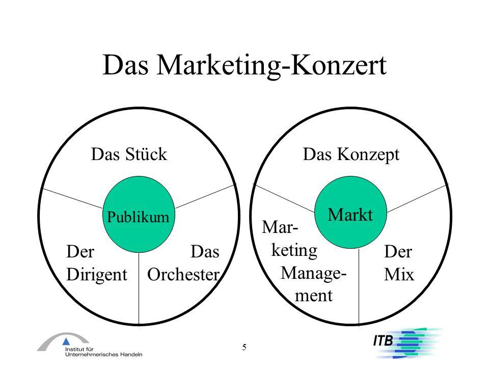 5 Das Marketing-Konzert Das StückDas Konzept Publikum Das Orchester Der Dirigent Markt Der Mix Mar- keting Manage- ment