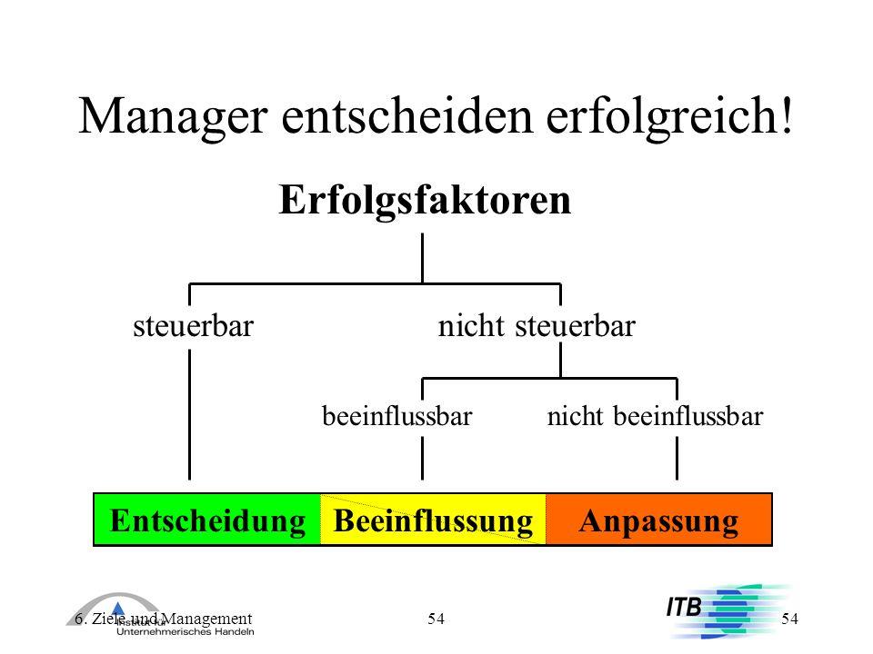 6. Ziele und Management54 Manager entscheiden erfolgreich! steuerbarnicht steuerbar beeinflussbar nicht beeinflussbar BeeinflussungAnpassungEntscheidu