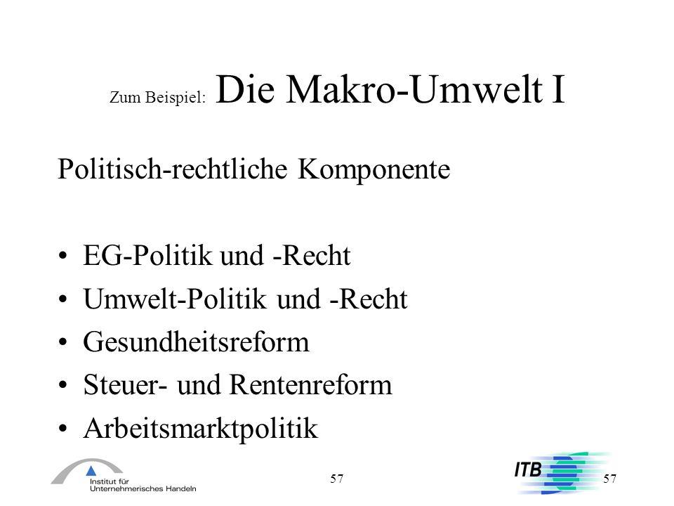 57 Zum Beispiel: Die Makro-Umwelt I Politisch-rechtliche Komponente EG-Politik und -Recht Umwelt-Politik und -Recht Gesundheitsreform Steuer- und Rent