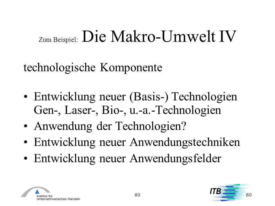 60 Zum Beispiel: Die Makro-Umwelt IV technologische Komponente Entwicklung neuer (Basis-) Technologien Gen-, Laser-, Bio-, u.-a.-Technologien Anwendun