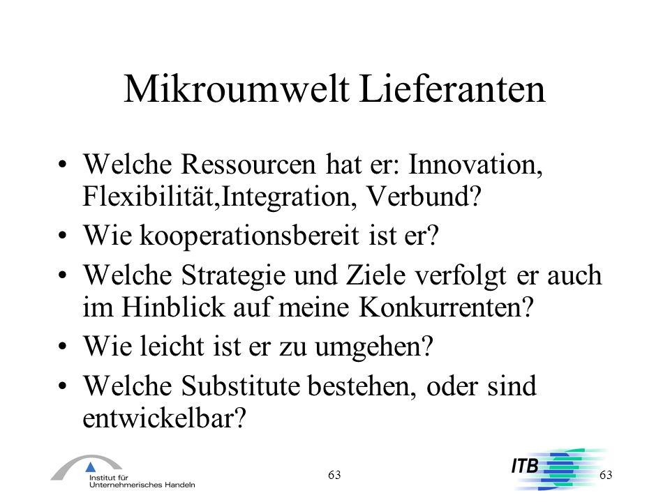 63 Mikroumwelt Lieferanten Welche Ressourcen hat er: Innovation, Flexibilität,Integration, Verbund? Wie kooperationsbereit ist er? Welche Strategie un