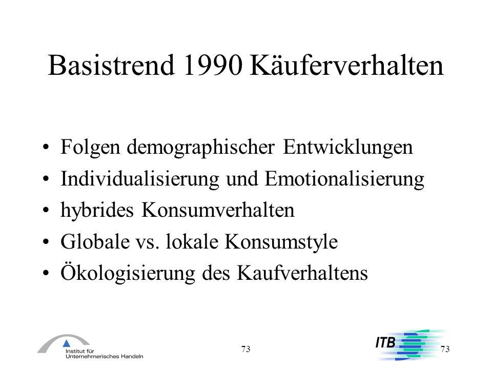 73 Basistrend 1990 Käuferverhalten Folgen demographischer Entwicklungen Individualisierung und Emotionalisierung hybrides Konsumverhalten Globale vs.