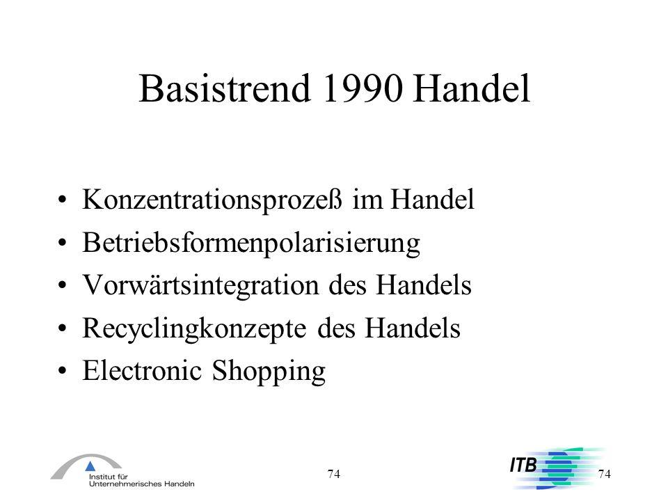 74 Basistrend 1990 Handel Konzentrationsprozeß im Handel Betriebsformenpolarisierung Vorwärtsintegration des Handels Recyclingkonzepte des Handels Ele